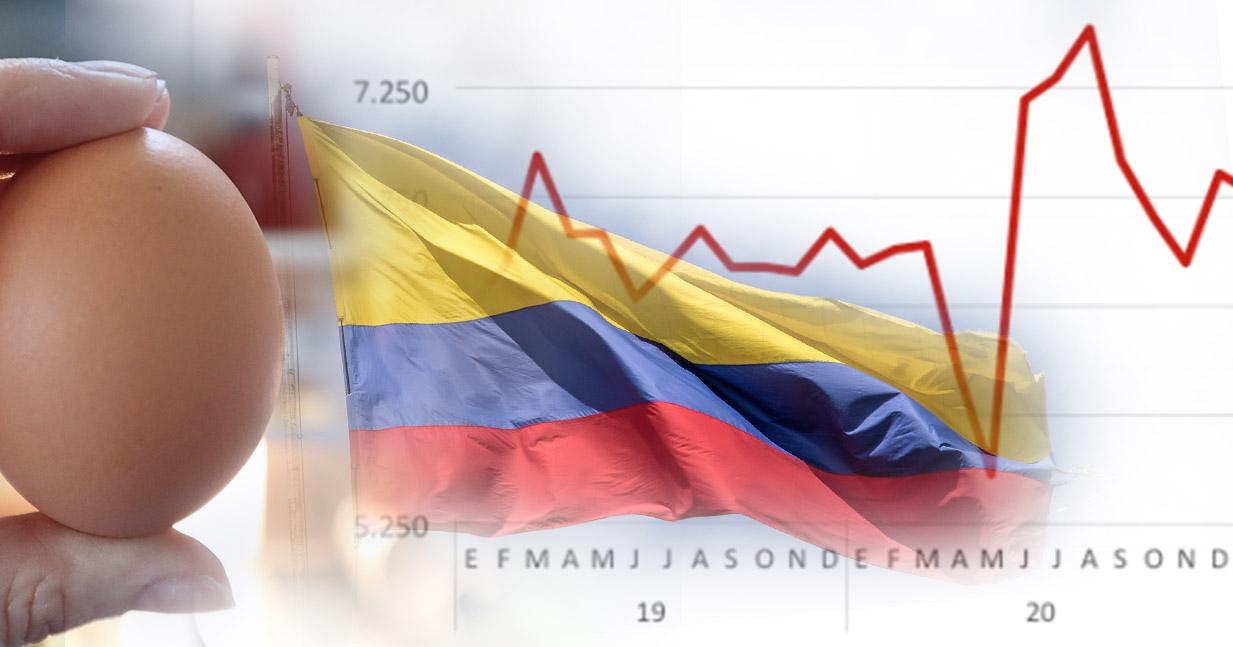 Noticias desde Colombia